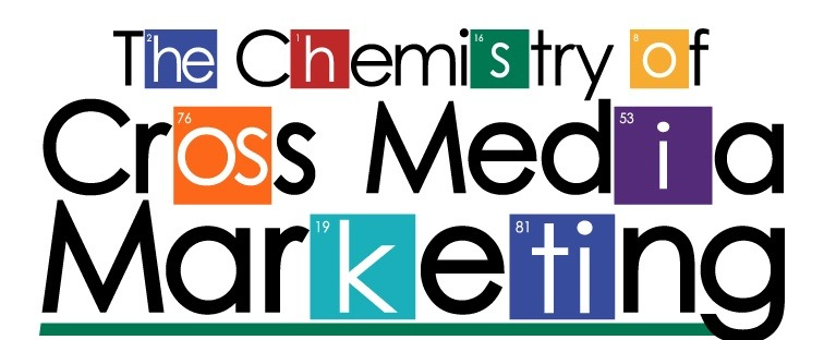 Minuteman Press Releases New Infographic The Chemistry of Cross Media Marketing http://www.minutemanpressfranchise.com