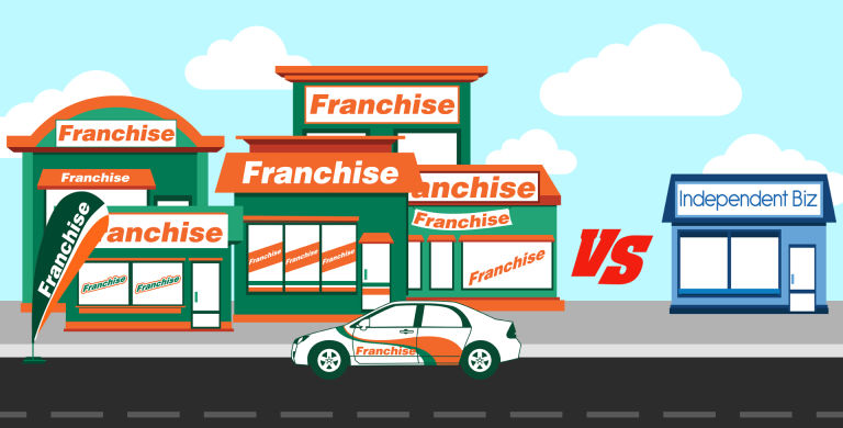 Minuteman Press Review: Franchise vs. Independent Business Ownership http://www.minutemanpressfranchise.com