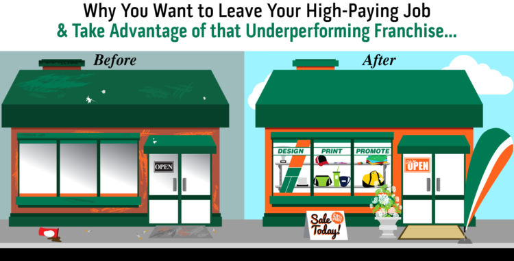 Why You Want to Leave Your High-Paying Job and Take Advantage of that Underperforming Franchise http://www.minutemnapressfranchise.com